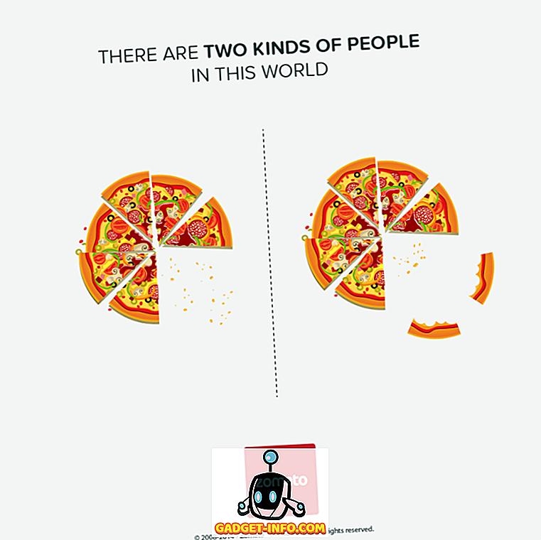 世界に2種類の人々がいることを証明する15のミニマリストポスター