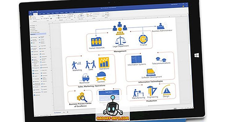 Visio Alternatives: 10 Perisian Diagramming Terbaik