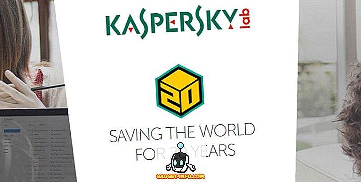 6 лучших альтернативных антивирусных программ Kaspersky, которые вы должны использовать