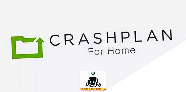 Top 8 CrashPlan-alternativer, du kan bruge