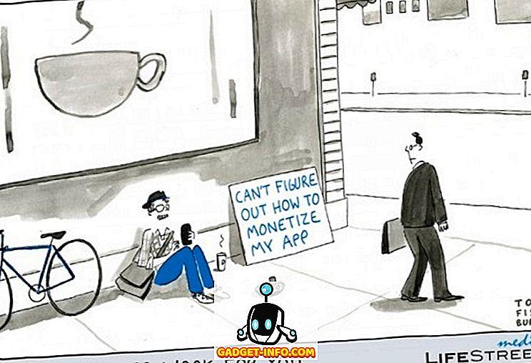 So monetarisieren Sie Ihre Android- oder iOS-Handy-App
