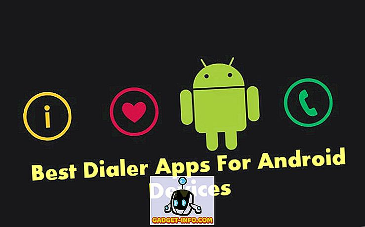 Top 10 Contacts dan Dialer Apps For Android Devices