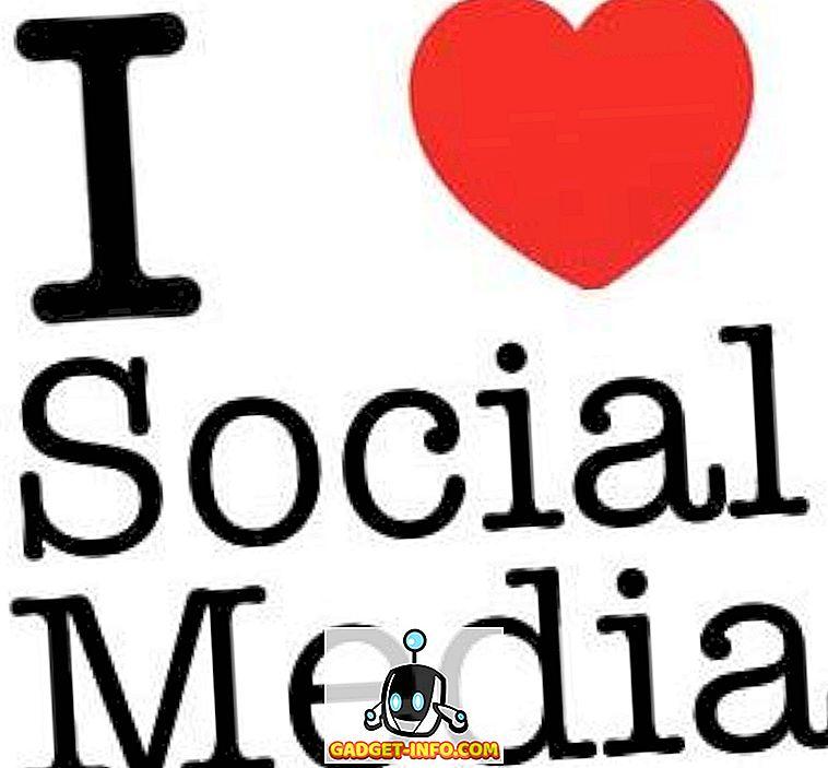 Mengenai Kehadiran Media Sosial, Sedikit Lebih Daripada Apa Yang Anda Ketahui