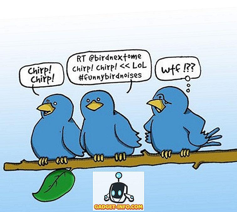 najbolja galerija - 5 Vrste Twitter korisnika na temelju njihovog ponašanja