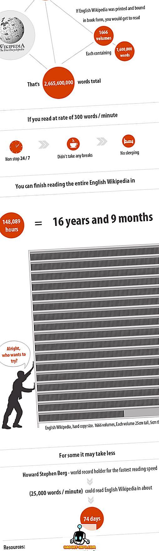 Kui kaua oleks vaja lugeda kogu inglise Wikipedia [Infographic]
