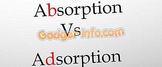 Rozdiel medzi absorpciou a adsorpciou