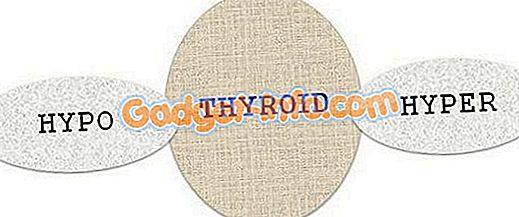bioforskjeller: Forskjell mellom hypothyroid og hypertyreoid