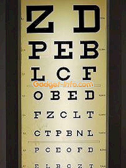 myopia és hyperopia együtt)