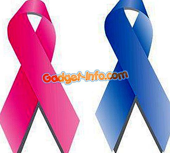 बेनिग्न (कैंसर रहित) और घातक (कैंसर) ट्यूमर के बीच अंतर