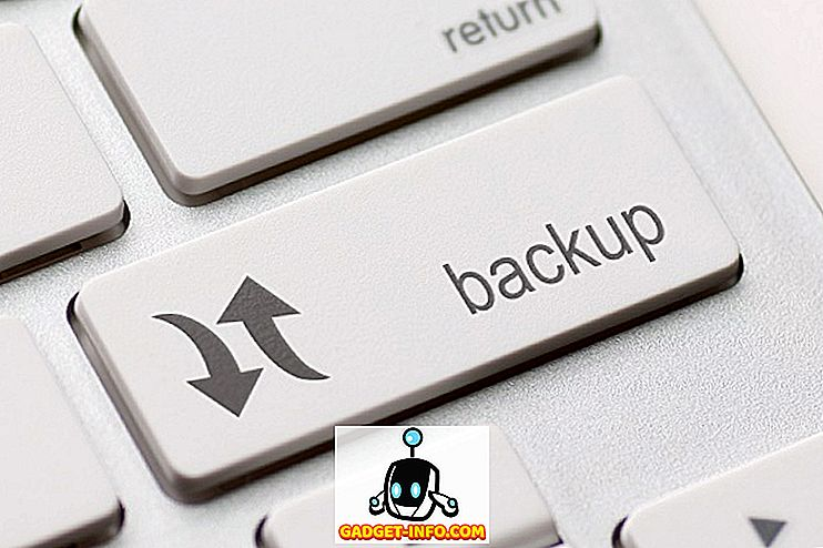 5 Bästa Automatiska WordPress Backup-plugins