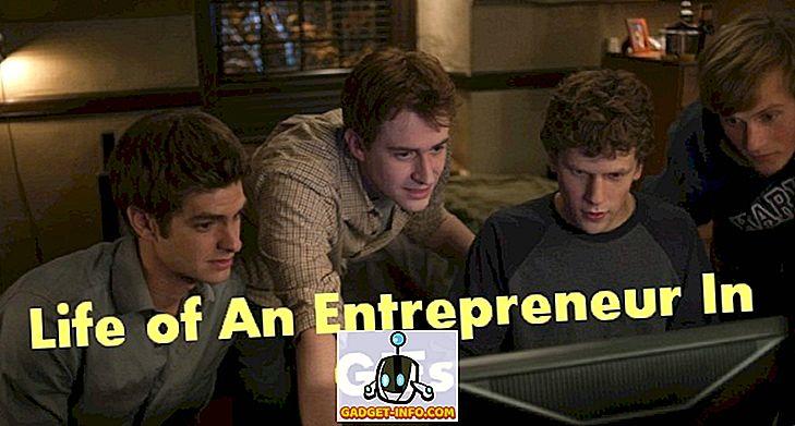 Príbeh podnikateľského života v 15 GIF