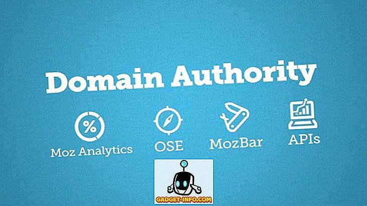 Шта је ауторитет домена и зашто је важно?