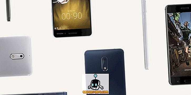 8 migliori cover e cover per Nokia 6 che puoi acquistare