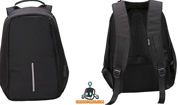 cool gadgets: 10 bedste anti-tyveri rygsække du kan købe
