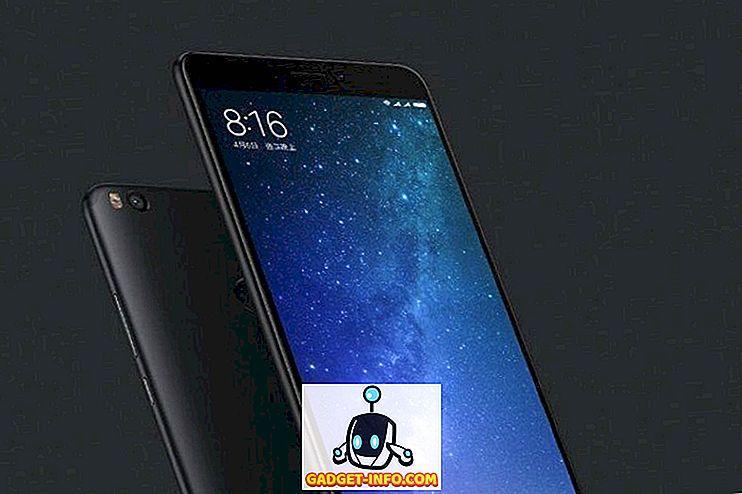 coole Gadgets: 6 Beste Xiaomi Mi Max 2 Displayschutzfolien, die Sie kaufen können