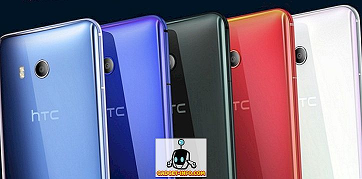 fajne gadżety - 7 najlepszych futerałów i pokrowców HTC U11, które można kupić