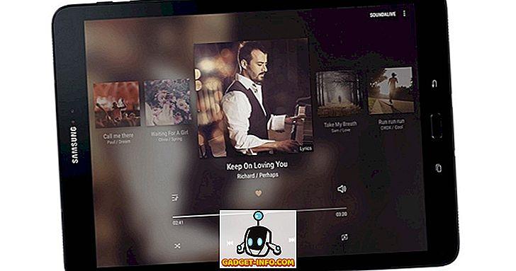 10 Bedste Samsung Galaxy Tab S3 Skærmbeskyttere, du kan købe