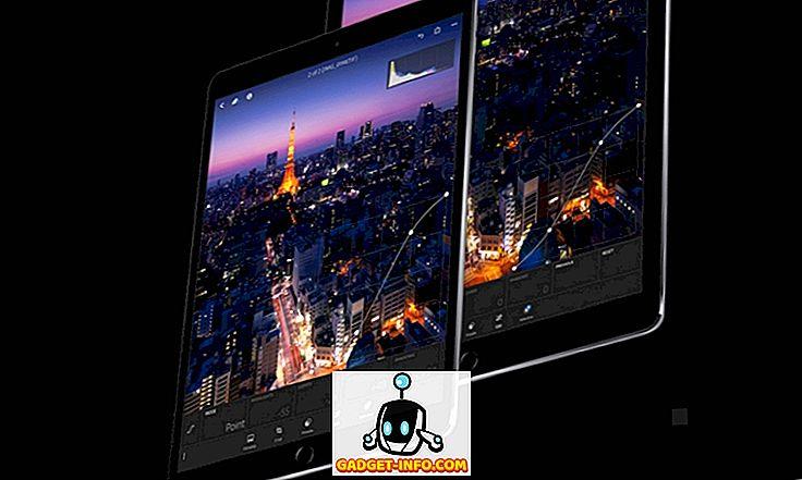 10 Bästa 10,5-tums iPad Pro Skärmskydd du kan köpa