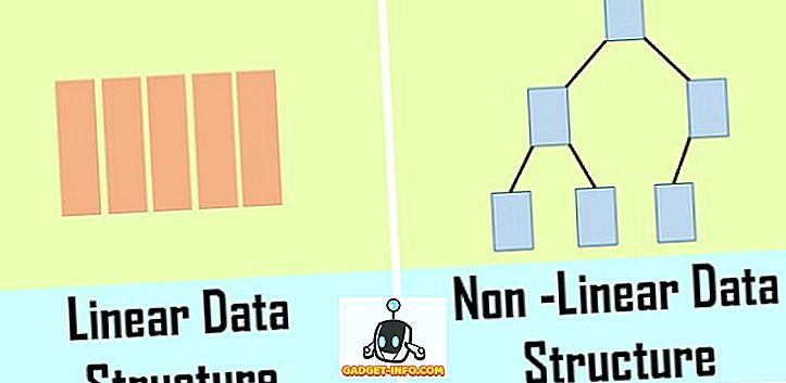 Forskjellen mellom lineær og ikke-lineær datastruktur