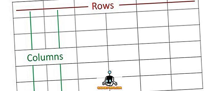 के बीच अंतर - पंक्तियों और स्तंभों के बीच अंतर