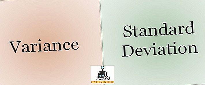 Verschil tussen afwijking en standaarddeviatie