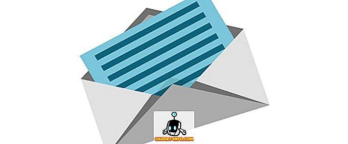 Unterschied zwischen - Unterschied zwischen Memo und Brief