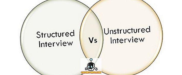 Forskel mellem struktureret og ustruktureret interview