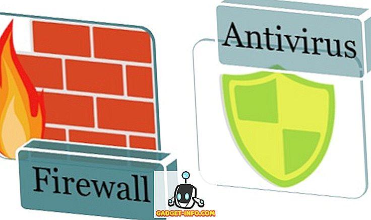 Unterschied zwischen: Unterschied zwischen Firewall und Antivirus, 2019