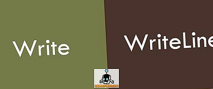 verschil tussen - Verschil tussen Write en WriteLine