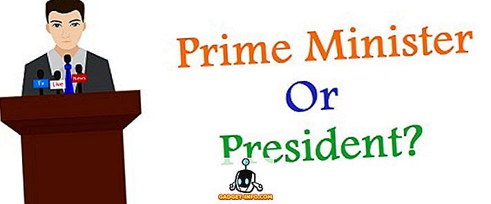 Razlika med predsednikom vlade in predsednikom