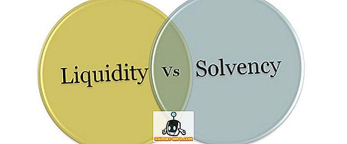 Atšķirība starp likviditāti un maksātspēju