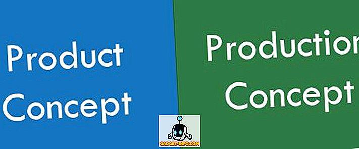разлика између: Разлика између концепта производа и производње