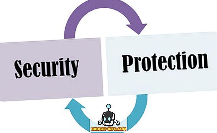 الفرق بين الأمن والحماية