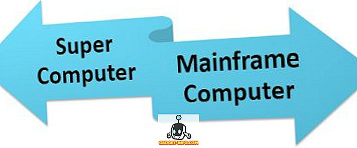 Differenza tra computer supercomputer e mainframe