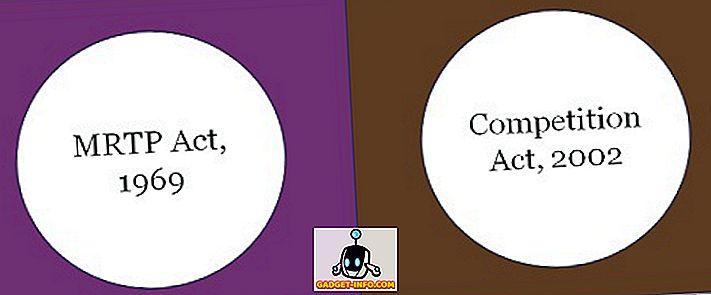 الفرق بين - الفرق بين قانون MRTP وقانون المنافسة