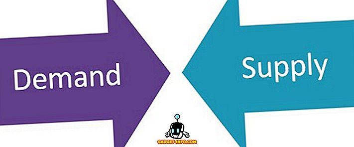 Sự khác biệt giữa cung và cầu