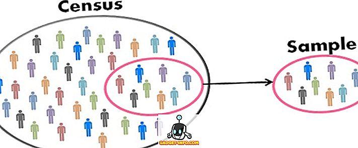 Diferença entre o censo e a amostragem