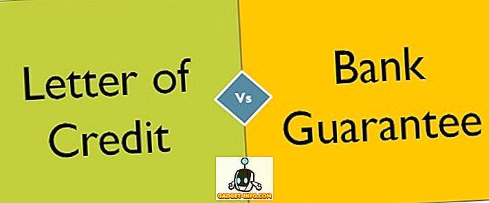 Skirtumas tarp kredito ir banko garantijų