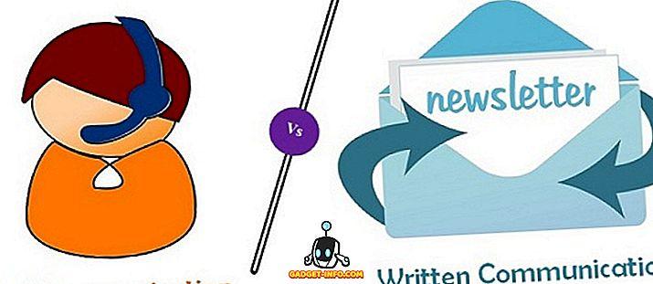 Atšķirība starp mutisko komunikāciju un rakstisko paziņojumu