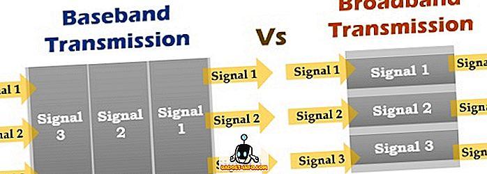 Skillnad mellan basband och bredbandsöverföring