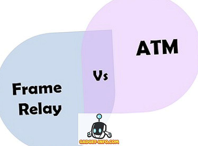 Differenza tra Frame Relay e ATM