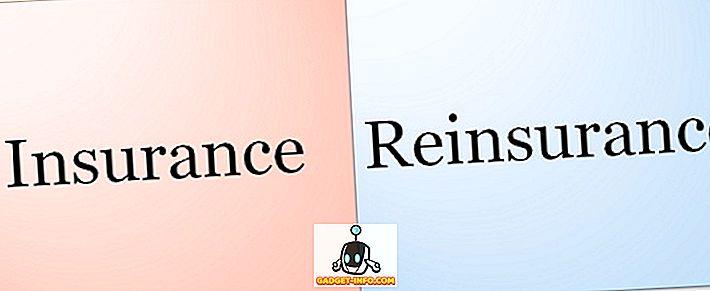 Unterschied zwischen - Unterschied zwischen Versicherung und Rückversicherung