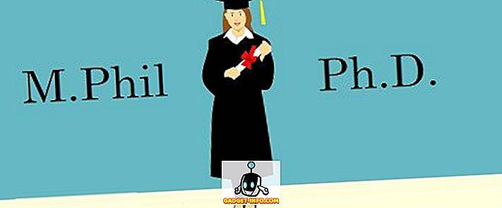 Unterschied zwischen M.Phil.  und Ph.D.