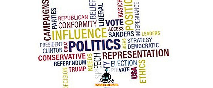 الفرق بين العلوم السياسية والسياسة