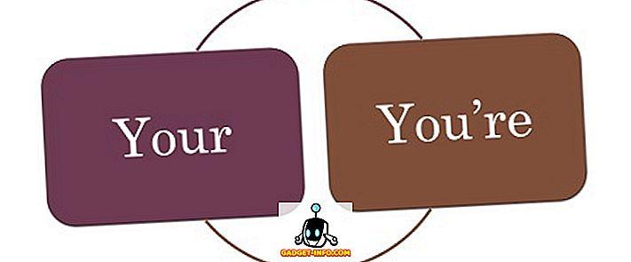 verschil tussen - Het verschil tussen jou en je bent