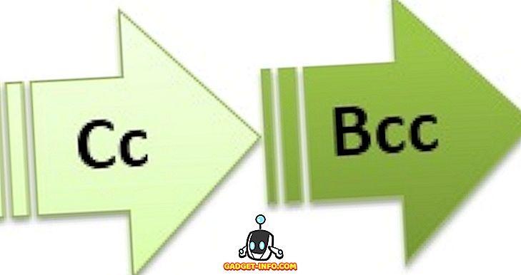 Starpība starp Cc un Bcc