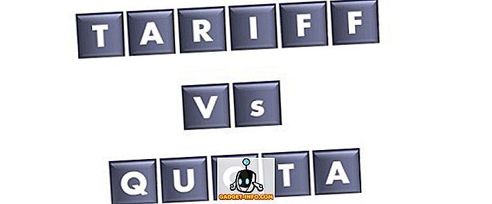 Різниця між тарифами та квотами