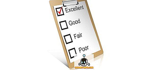 Diferența dintre monitorizare și evaluare