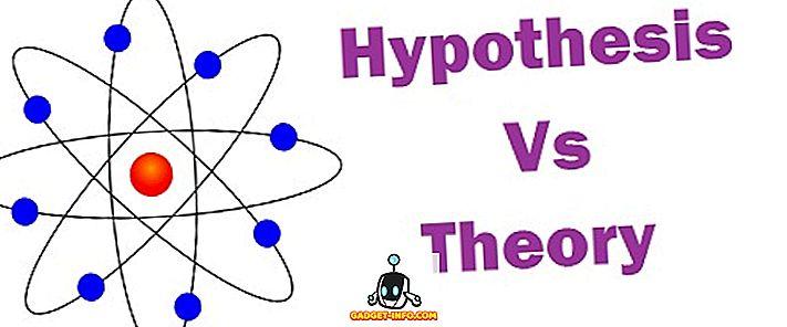 Diferença entre hipótese e teoria