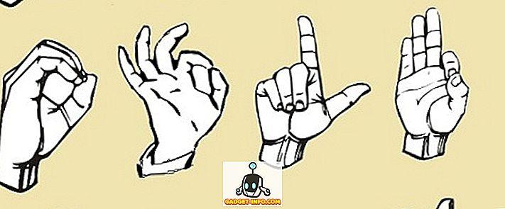 rozdiel medzi: Rozdiel medzi verbálnou a neverbálskou komunikáciou